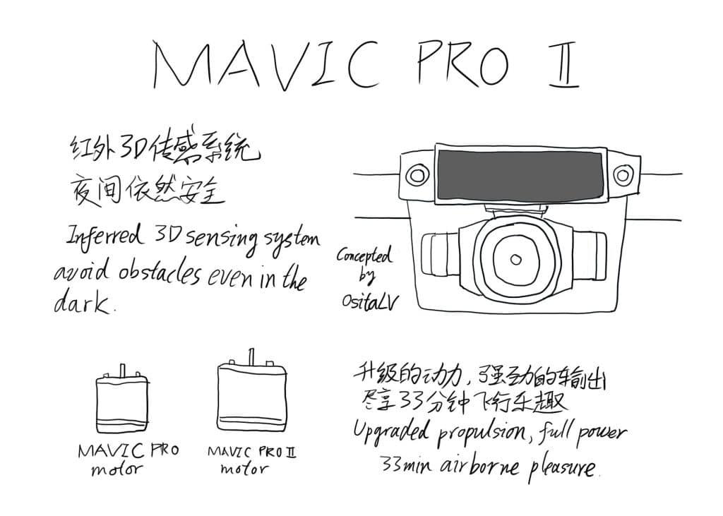 DJI-Mavic-Pro-2