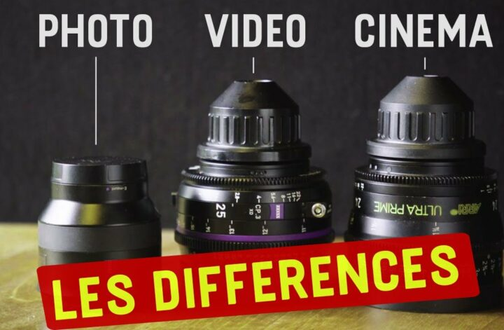 difference objectif photo video
